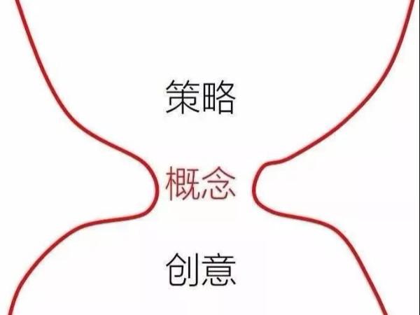 中国数字媒体销售额达10亿美元,数字化驱动背后的关键