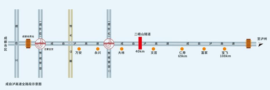 成自泸高速-全段