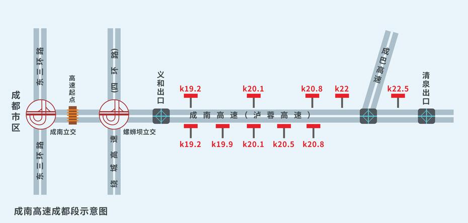 成南高速-全路段